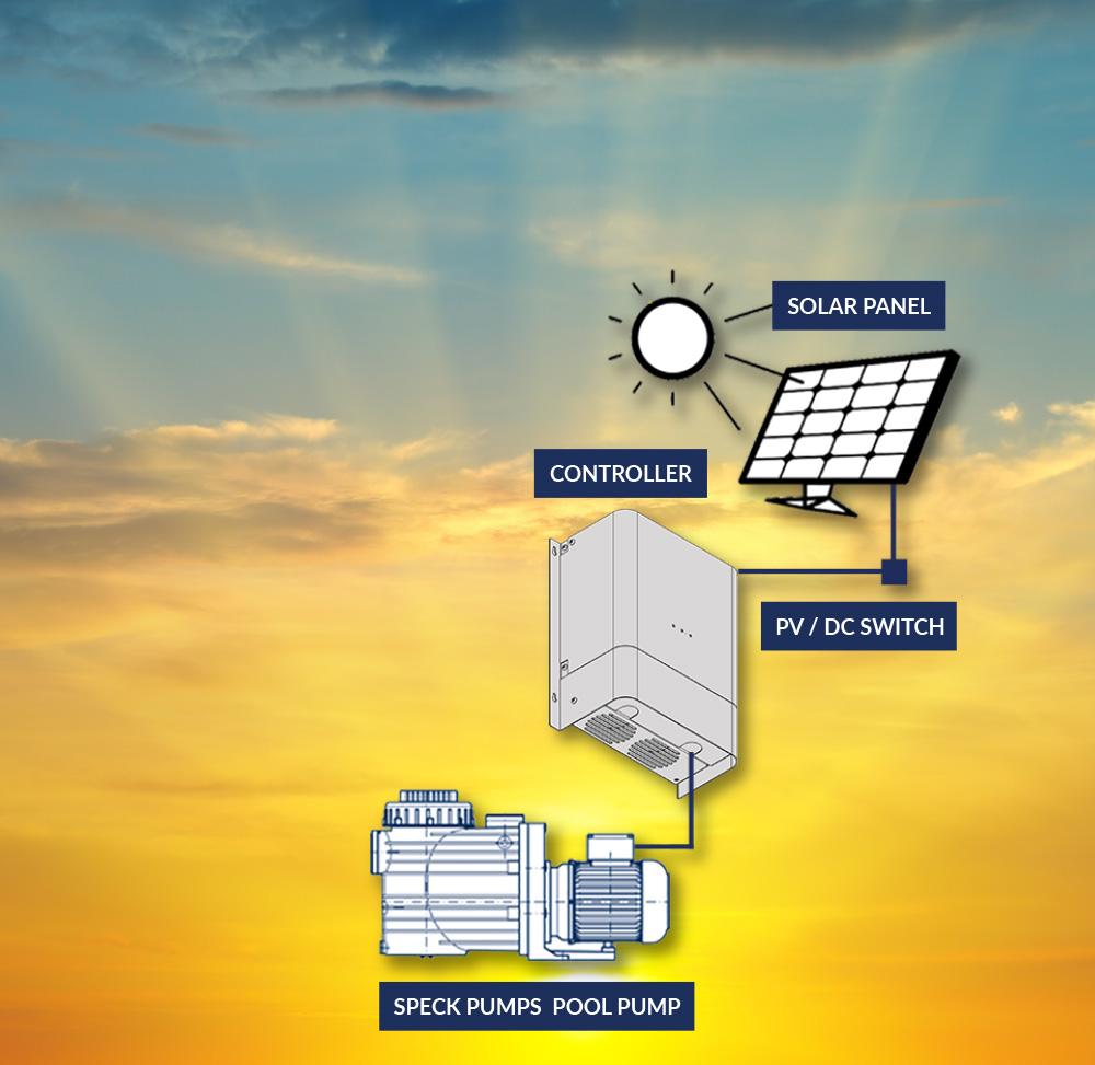 BADU-SOLAR-SYSTEM-SECTION-image2