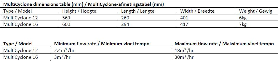 multicyclone-12-and-16-table